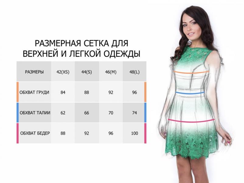 Верхняя Одежда Киров Купить